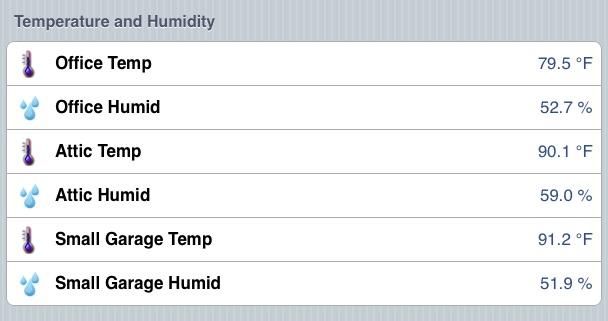 Screenshot OpenHAB Temperature Humidity Readings